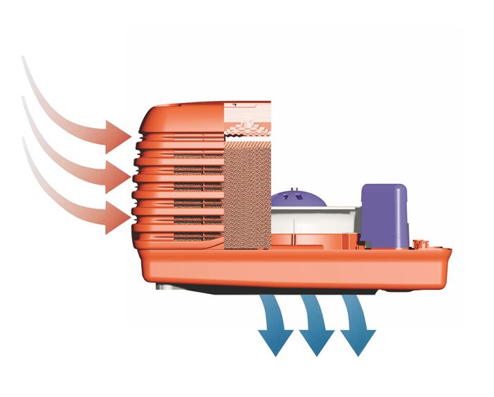 Funzionamento raffrescatore evaporativo